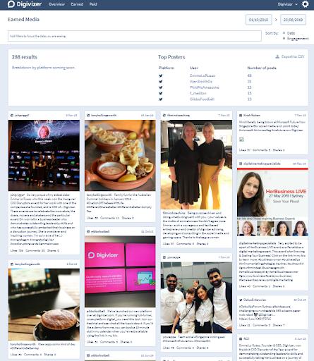digital-marketing-analytics-digivizer5