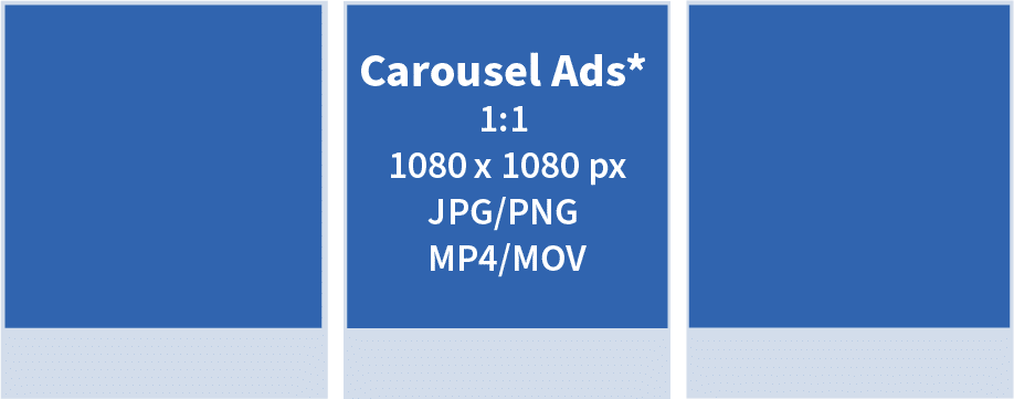 FB Carousel Ads Specs
