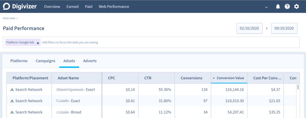 Digivizer platform exact and broad keyword match types