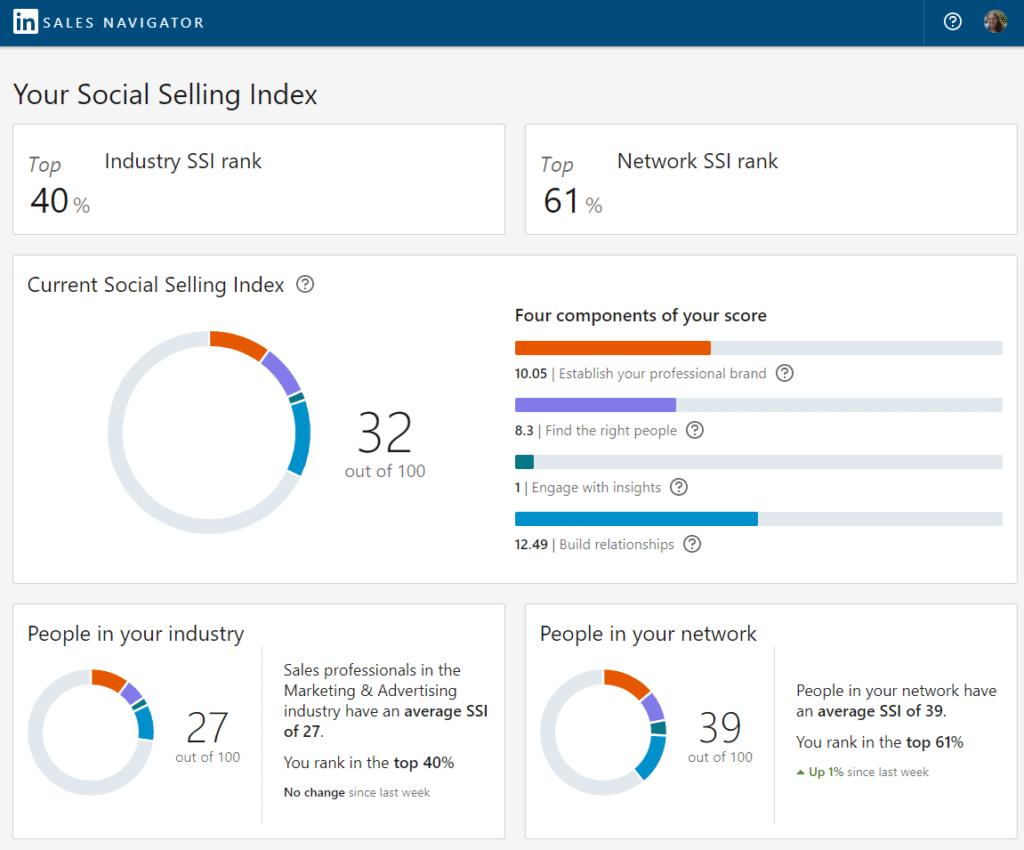 LinkedIn SSI page